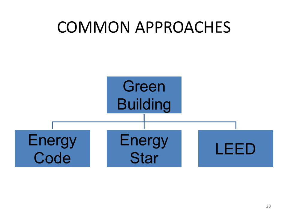 28 COMMON APPROACHES Green Building Energy Code Energy Star LEED