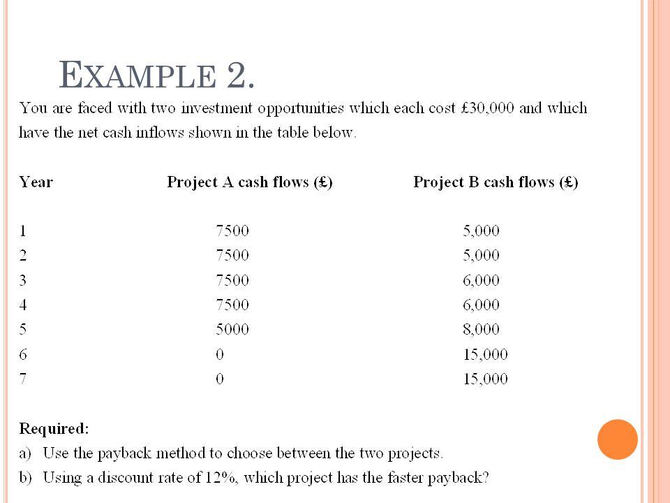 E XAMPLE 2. 12