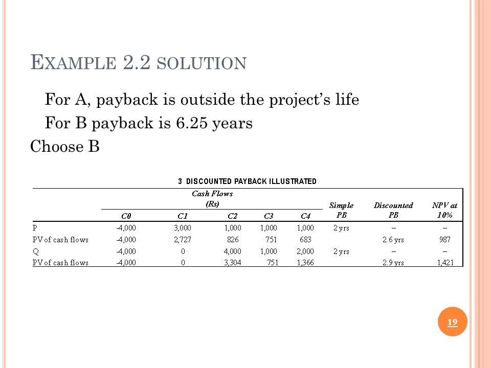 E XAMPLE 2.2 SOLUTION For A, payback is outside the project's life For B payback is 6.25 years Choose B 19
