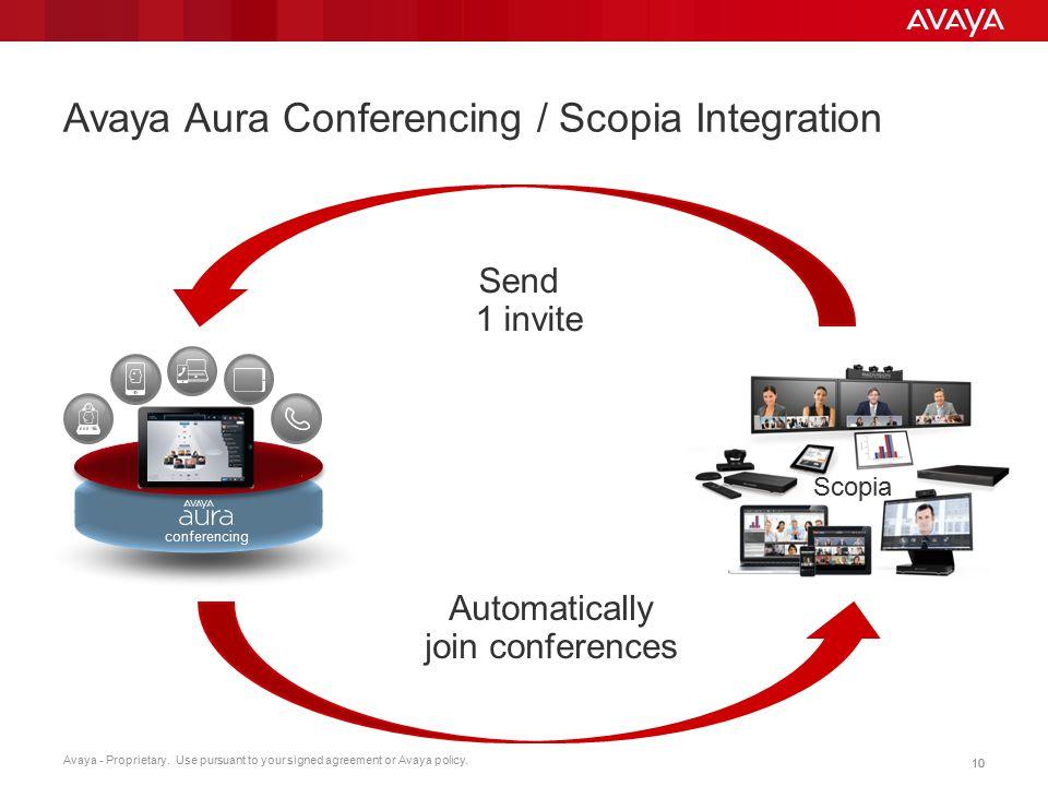 Avaya - Proprietary. Use pursuant to your signed agreement or Avaya policy. 10 Avaya Aura Conferencing / Scopia Integration conferencing Scopia Send 1