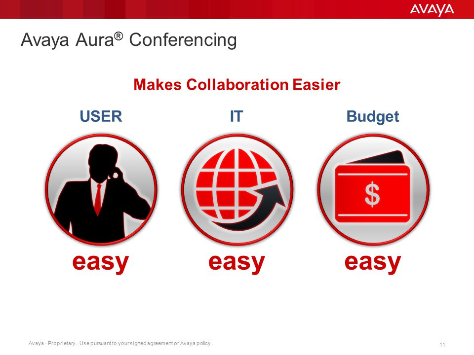 Avaya - Proprietary. Use pursuant to your signed agreement or Avaya policy. 11 Avaya Aura ® Conferencing USER ITBudget easy Makes Collaboration Easier