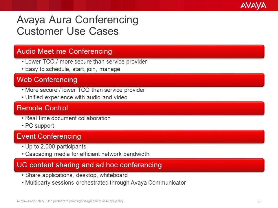 Avaya - Proprietary. Use pursuant to your signed agreement or Avaya policy. 12 Avaya Aura Conferencing Customer Use Cases Audio Meet-me Conferencing L