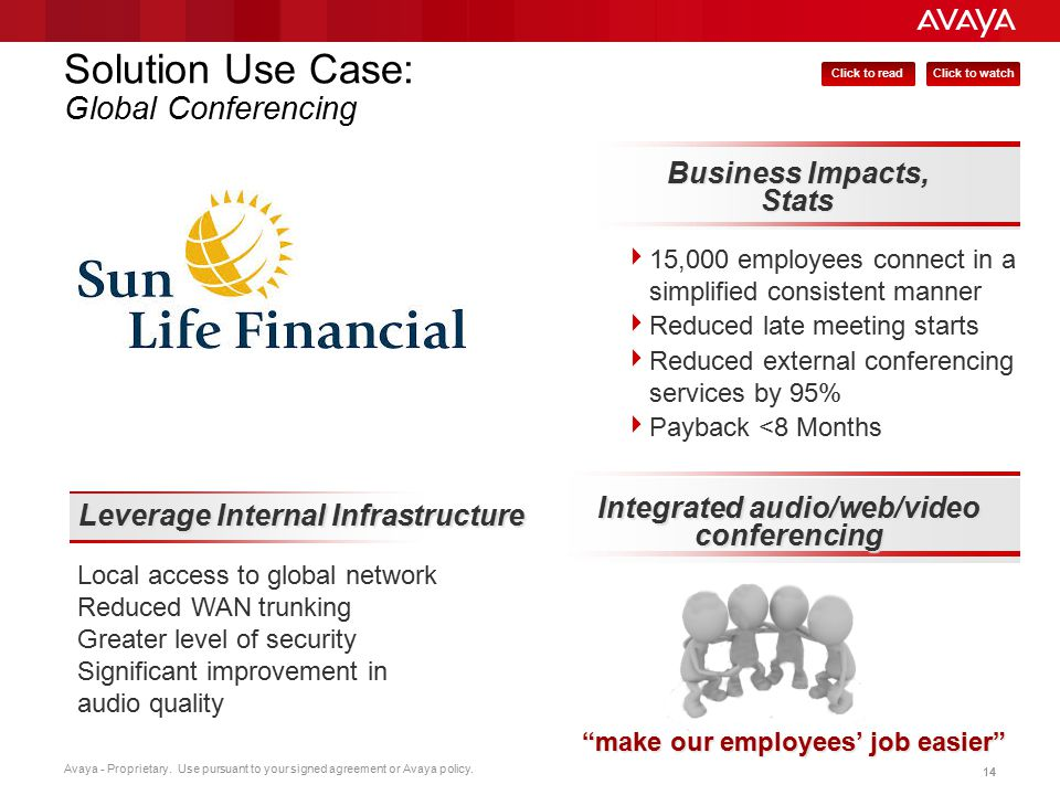 """Avaya - Proprietary. Use pursuant to your signed agreement or Avaya policy. 14 """"make our employees' job easier"""" Business Impacts, Stats Solution Use C"""