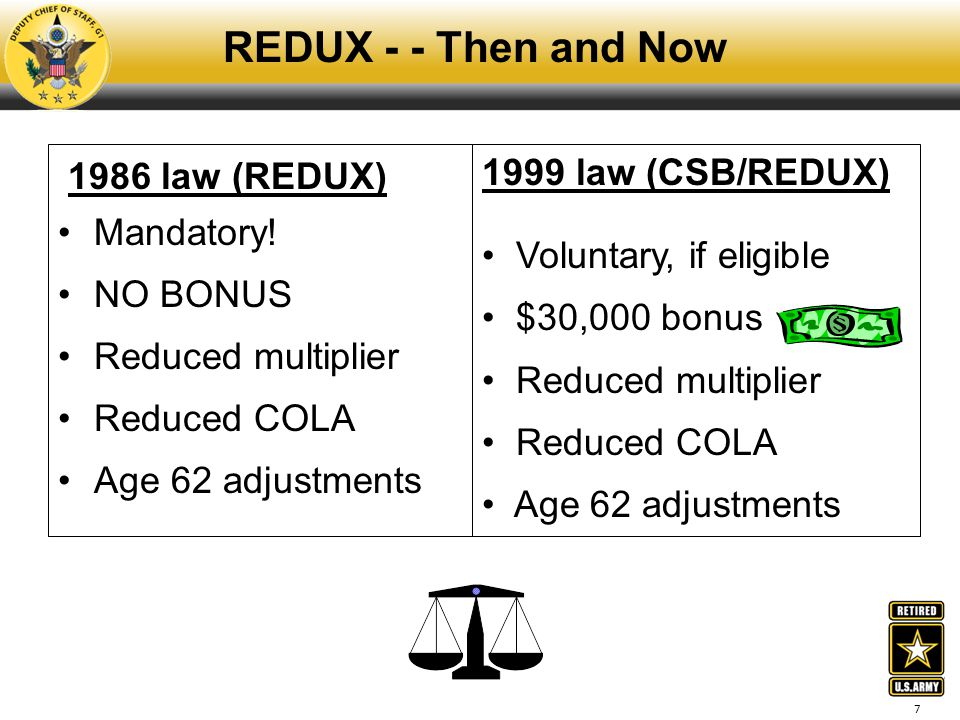 7 REDUX - - Then and Now 1986 law (REDUX) Mandatory! NO BONUS Reduced multiplier Reduced COLA Age 62 adjustments 1999 law (CSB/REDUX) Voluntary, if el