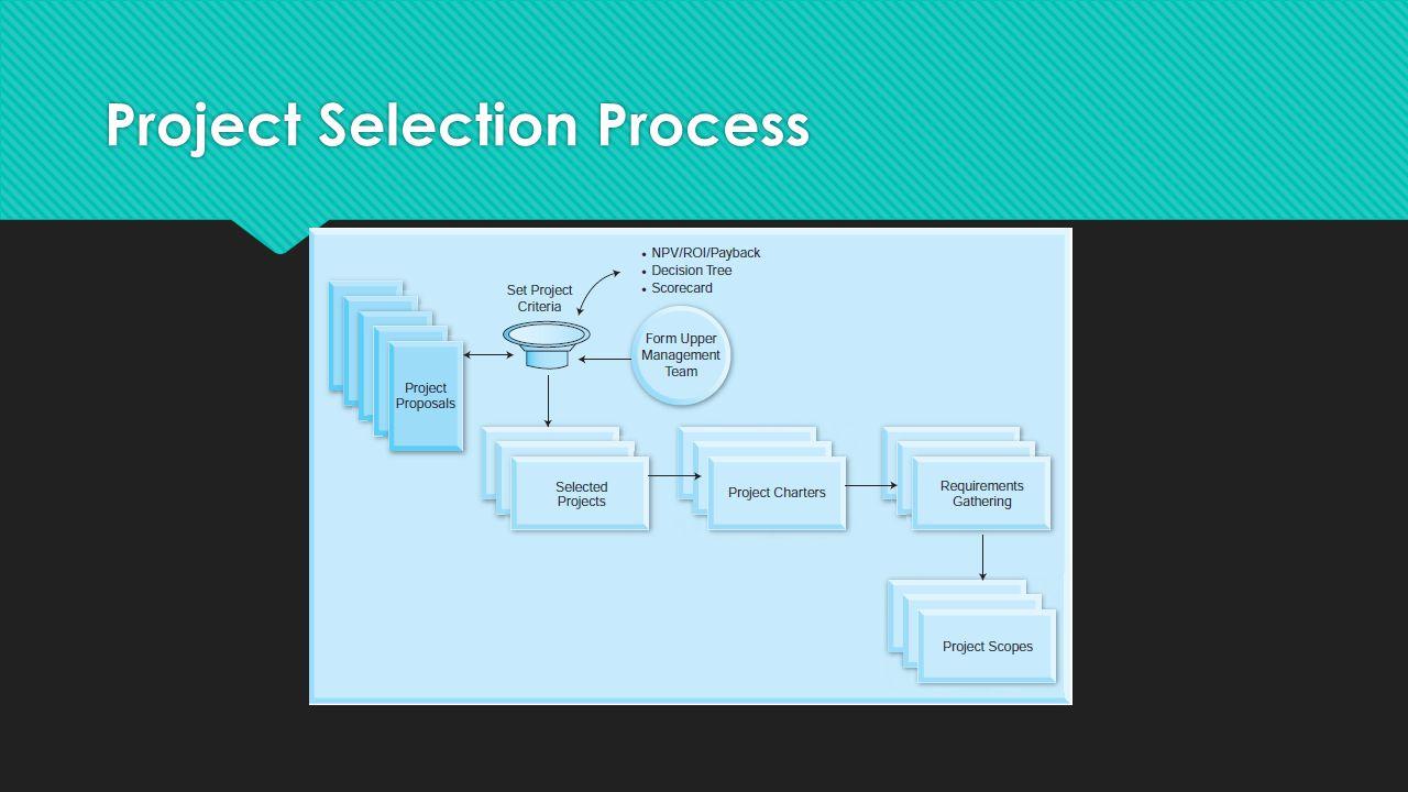 Implementing a Balanced Scorecard  Drs.