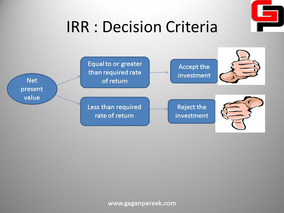 Internal Rate of Return The IRR is the discount rate that equates the present value of initial outlay with the present value of the expected net cash flows.