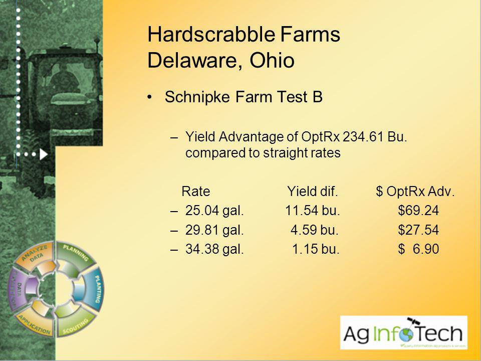 Hardscrabble Farms Delaware, Ohio Schnipke Farm Test B –Yield Advantage of OptRx 234.61 Bu.