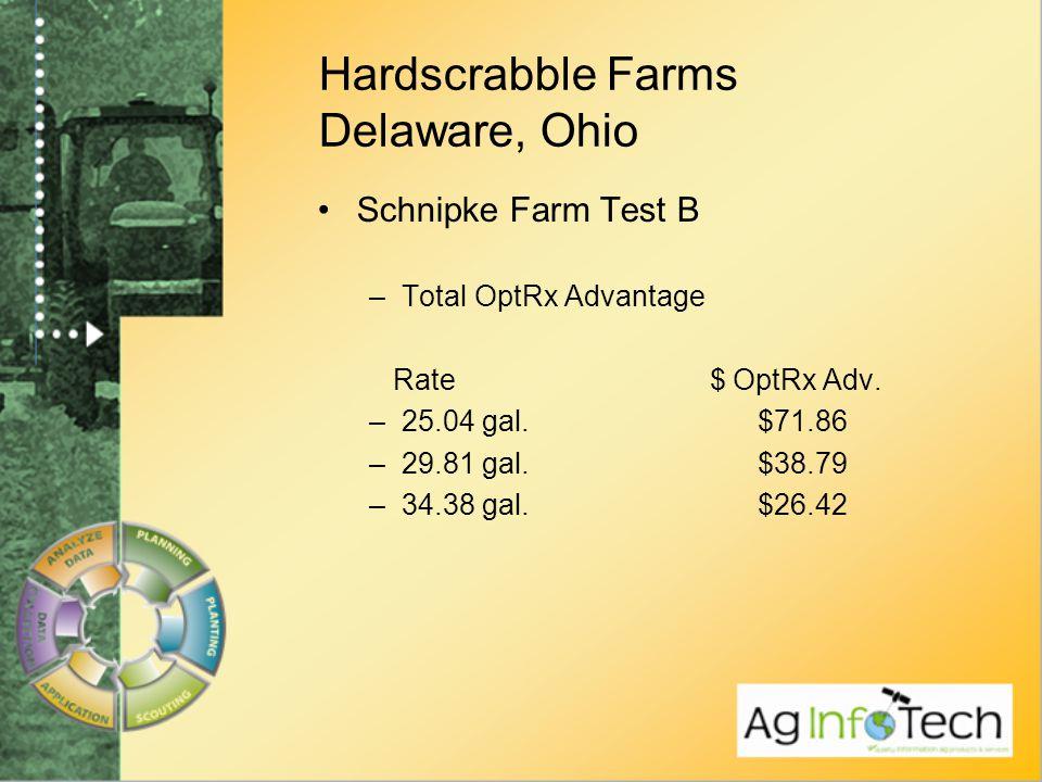 Hardscrabble Farms Delaware, Ohio Schnipke Farm Test B –Total OptRx Advantage Rate $ OptRx Adv.