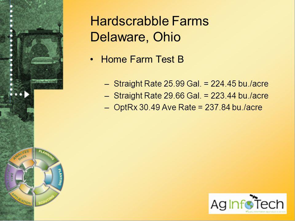 Hardscrabble Farms Delaware, Ohio Home Farm Test B –Straight Rate 25.99 Gal.