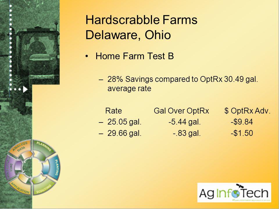 Hardscrabble Farms Delaware, Ohio Home Farm Test B –28% Savings compared to OptRx 30.49 gal.
