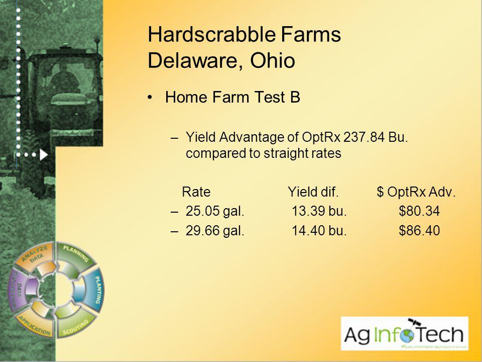 Hardscrabble Farms Delaware, Ohio Home Farm Test B –Yield Advantage of OptRx 237.84 Bu.