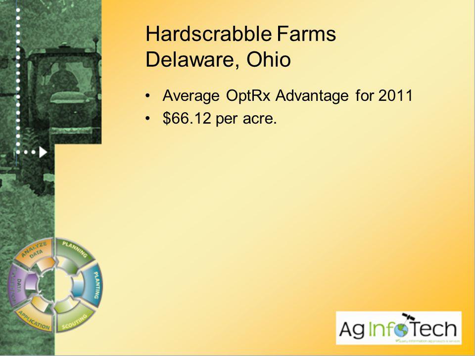 Hardscrabble Farms Delaware, Ohio Average OptRx Advantage for 2011 $66.12 per acre.