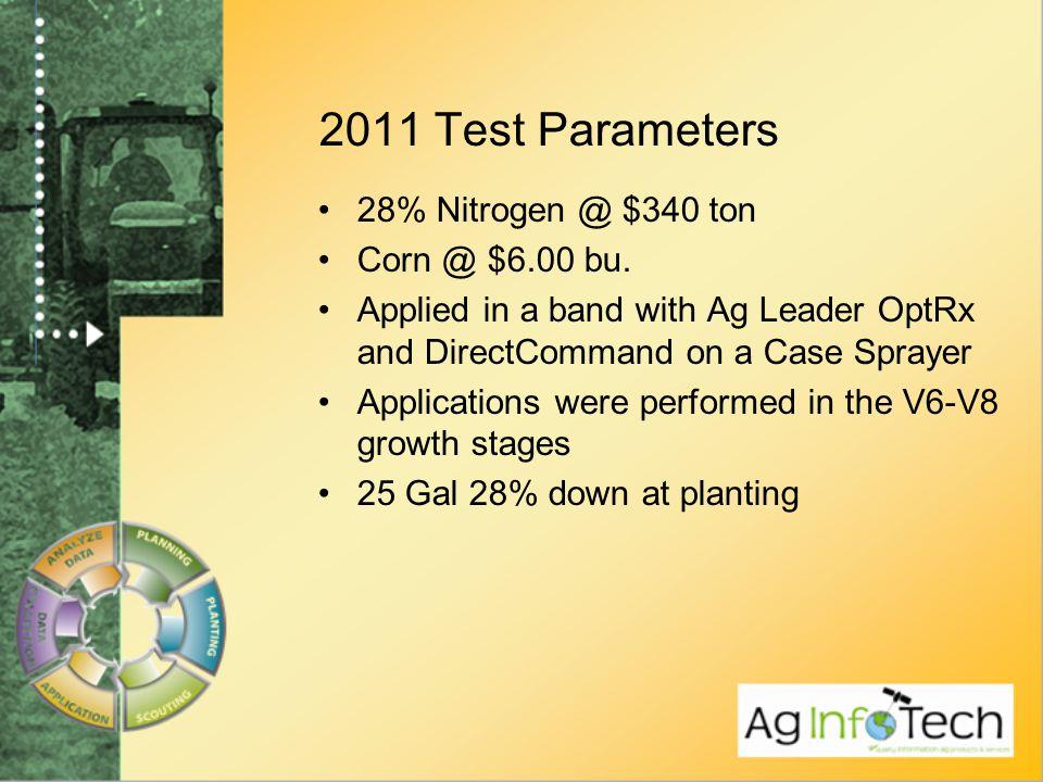 2011 Test Parameters 28% Nitrogen @ $340 ton Corn @ $6.00 bu.