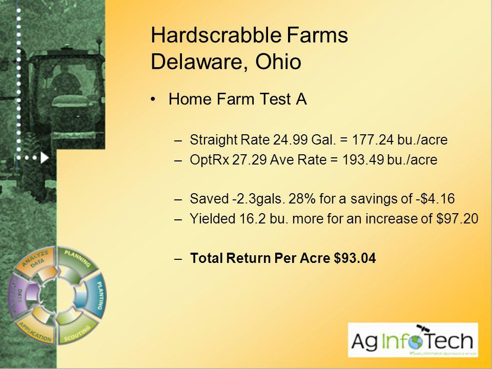Hardscrabble Farms Delaware, Ohio Home Farm Test A –Straight Rate 24.99 Gal.