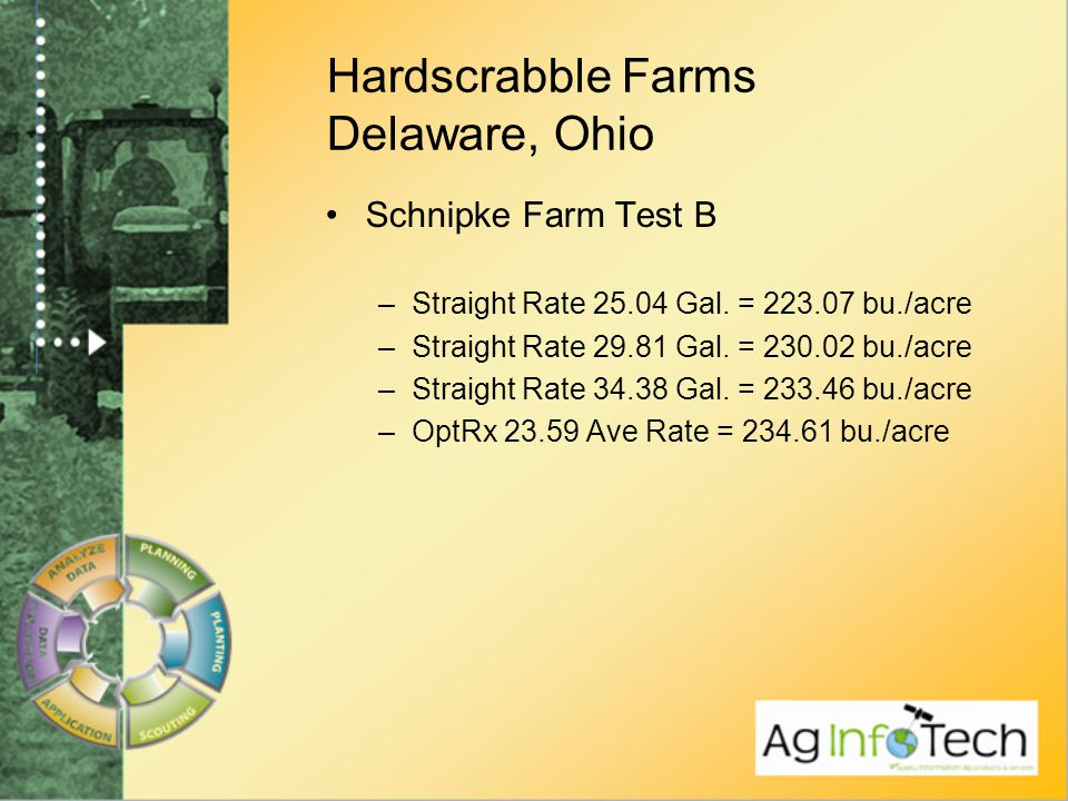 Hardscrabble Farms Delaware, Ohio Schnipke Farm Test B –Straight Rate 25.04 Gal.