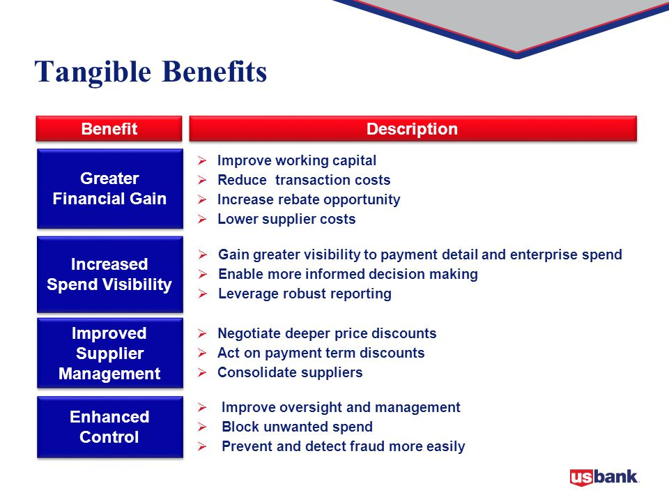 Tangible Benefits Benefit Description Greater Financial Gain Greater Financial Gain  Improve working capital  Reduce transaction costs  Increase rebate opportunity  Lower supplier costs Improved Supplier Management  Negotiate deeper price discounts  Act on payment term discounts  Consolidate suppliers Increased Spend Visibility Increased Spend Visibility  Gain greater visibility to payment detail and enterprise spend  Enable more informed decision making  Leverage robust reporting Enhanced Control  Improve oversight and management  Block unwanted spend  Prevent and detect fraud more easily