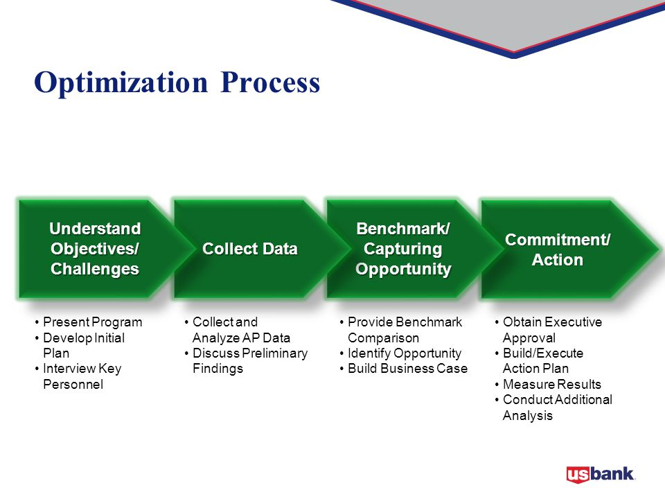 Commitment/ Action Optimization Process Benchmark/ Capturing Opportunity Collect Data Understand Objectives/ Challenges Present Program Develop Initial Plan Interview Key Personnel Collect and Analyze AP Data Discuss Preliminary Findings Provide Benchmark Comparison Identify Opportunity Build Business Case Obtain Executive Approval Build/Execute Action Plan Measure Results Conduct Additional Analysis
