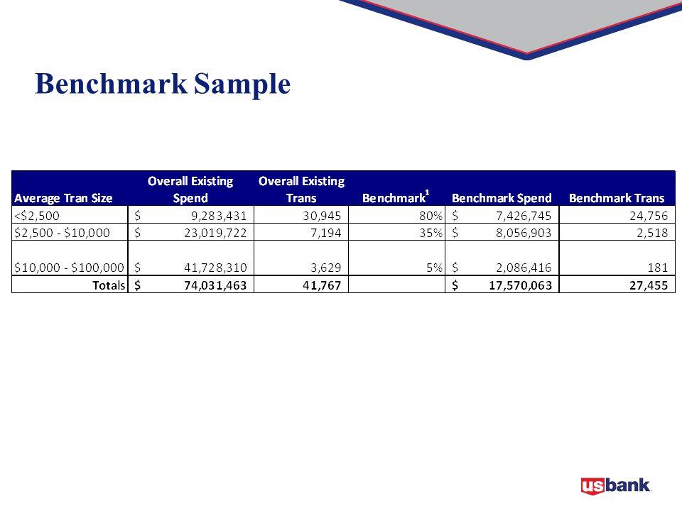 Benchmark Sample