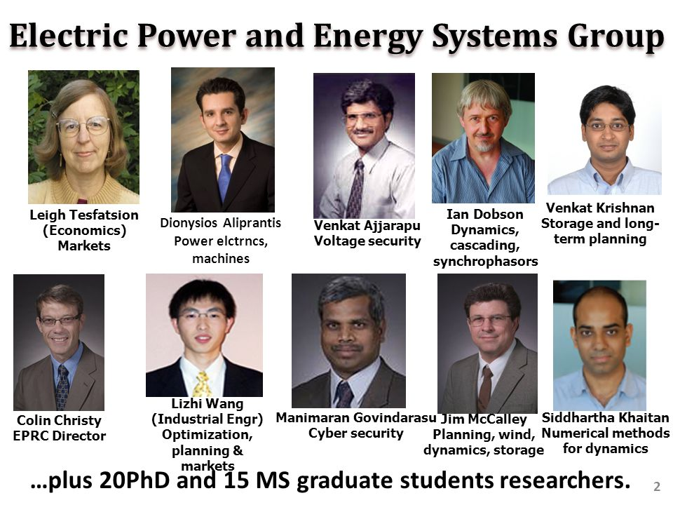 Electric Power and Energy Systems Group Venkat Ajjarapu Voltage security Siddhartha Khaitan Numerical methods for dynamics Jim McCalley Planning, wind, dynamics, storage Colin Christy EPRC Director Dionysios Aliprantis Power elctrncs, machines Leigh Tesfatsion (Economics) Markets Lizhi Wang (Industrial Engr) Optimization, planning & markets Ian Dobson Dynamics, cascading, synchrophasors Manimaran Govindarasu Cyber security Venkat Krishnan Storage and long-term planning …plus 20PhD and 15 MS graduate students researchers.
