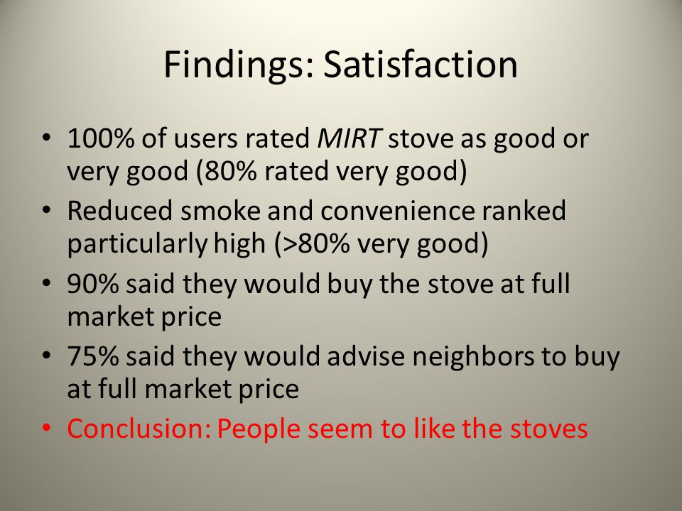 Findings: Satisfaction 100% of users rated MIRT stove as good or very good (80% rated very good) Reduced smoke and convenience ranked particularly high (>80% very good) 90% said they would buy the stove at full market price 75% said they would advise neighbors to buy at full market price Conclusion: People seem to like the stoves