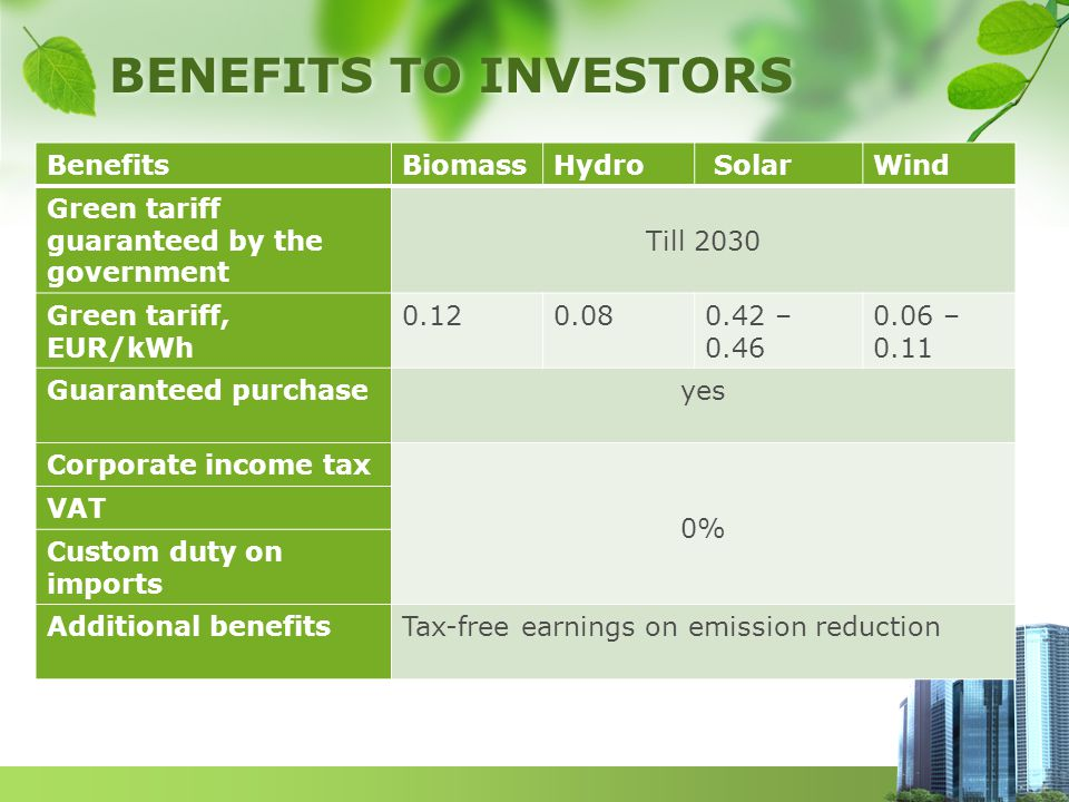 BENEFITS TO INVESTORS BenefitsBiomassHydro SolarWind Green tariff guaranteed by the government Till 2030 Green tariff, EUR/kWh 0.120.080.42 – 0.46 0.0