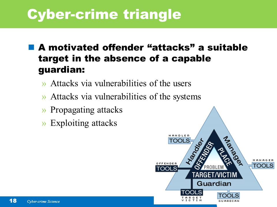 "Cyber-crime Science 18 Cyber-crime triangle A motivated offender ""attacks"" a suitable target in the absence of a capable guardian: »Attacks via vulner"