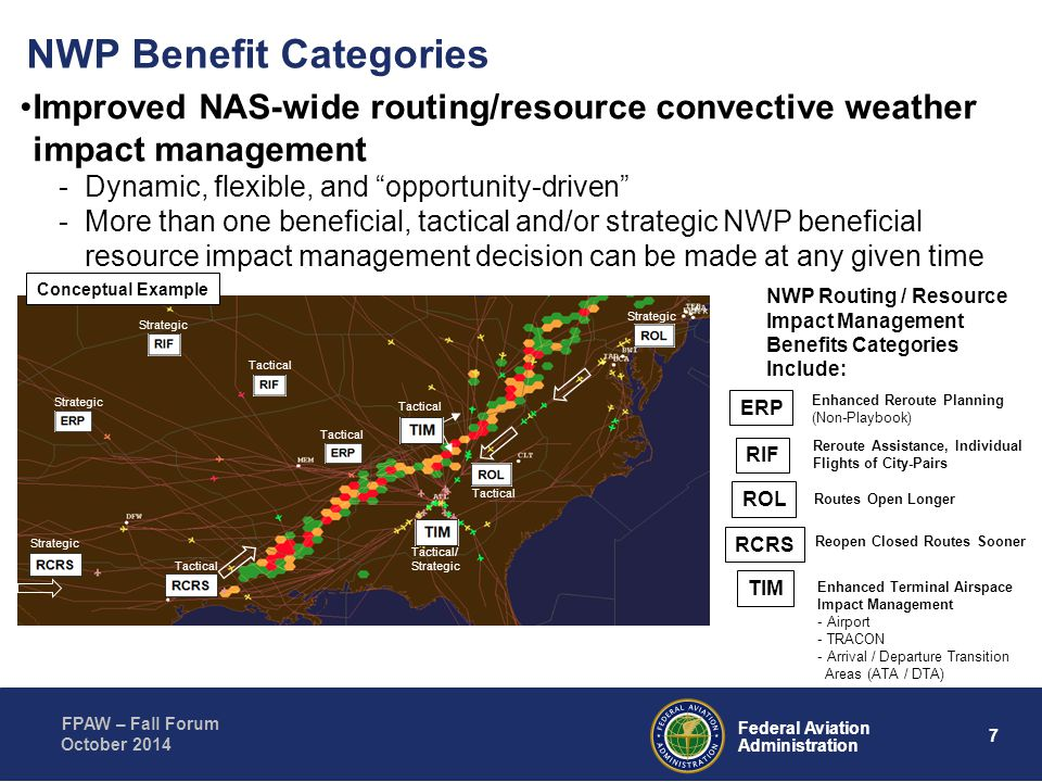 Federal Aviation Administration 7 FPAW – Fall Forum October 2014 NWP Benefit Categories Improved NAS-wide routing/resource convective weather impact m