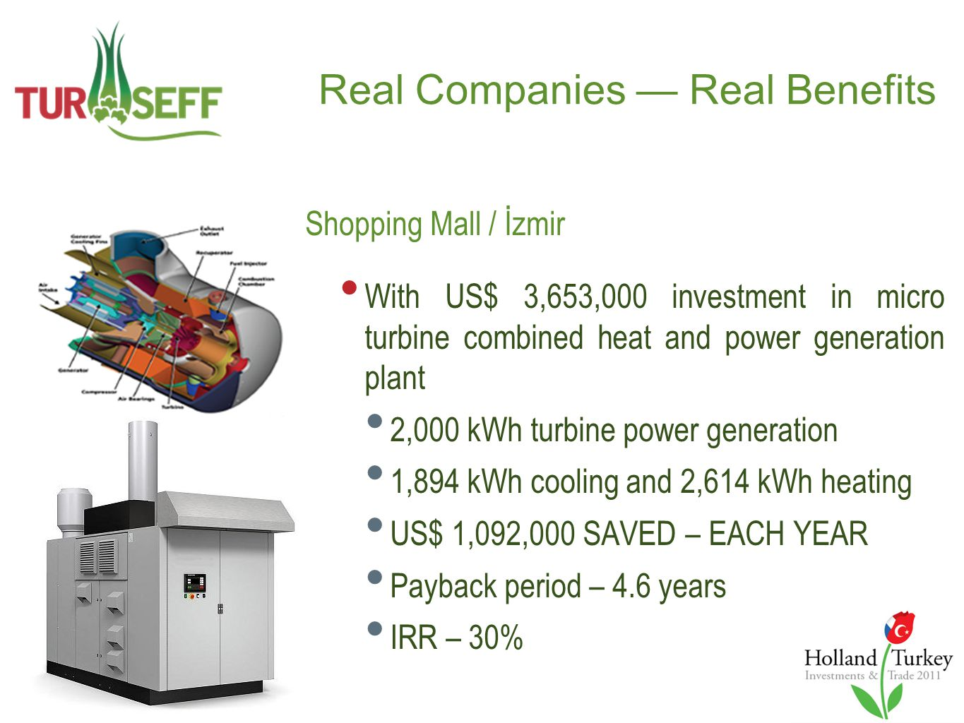 Shopping Mall / İzmir With US$ 3,653,000 investment in micro turbine combined heat and power generation plant 2,000 kWh turbine power generation 1,894 kWh cooling and 2,614 kWh heating US$ 1,092,000 SAVED – EACH YEAR Payback period – 4.6 years IRR – 30%