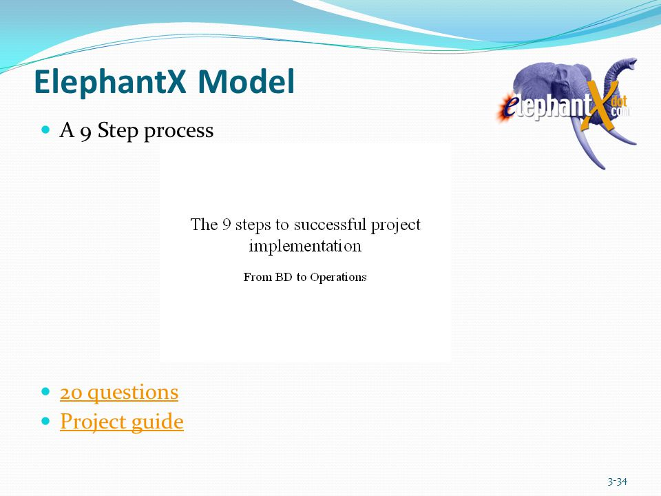 3-34 ElephantX Model A 9 Step process 20 questions Project guide