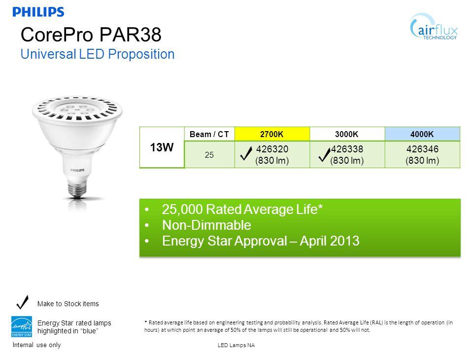 Internal use only LED Lamps NA 5 CorePro PAR38 Universal LED Proposition 13W Beam / CT2700K3000K4000K 25 426320 (830 lm) 426338 (830 lm) 426346 (830 l