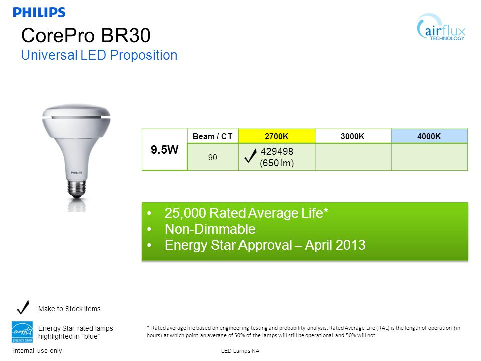 Internal use only LED Lamps NA 6 CorePro BR30 Universal LED Proposition 9.5W Beam / CT2700K3000K4000K 90 429498 (650 lm) Energy Star rated lamps highl