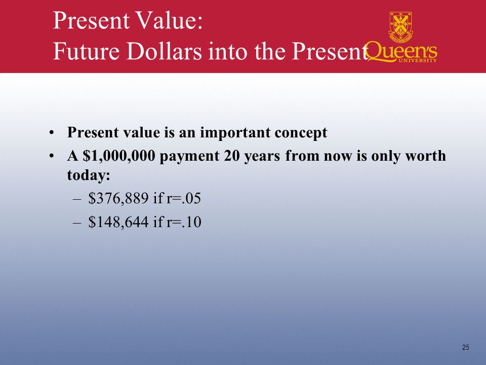 25 Present Value: Future Dollars into the Present Present value is an important concept A $1,000,000 payment 20 years from now is only worth today: –$376,889 if r=.05 –$148,644 if r=.10