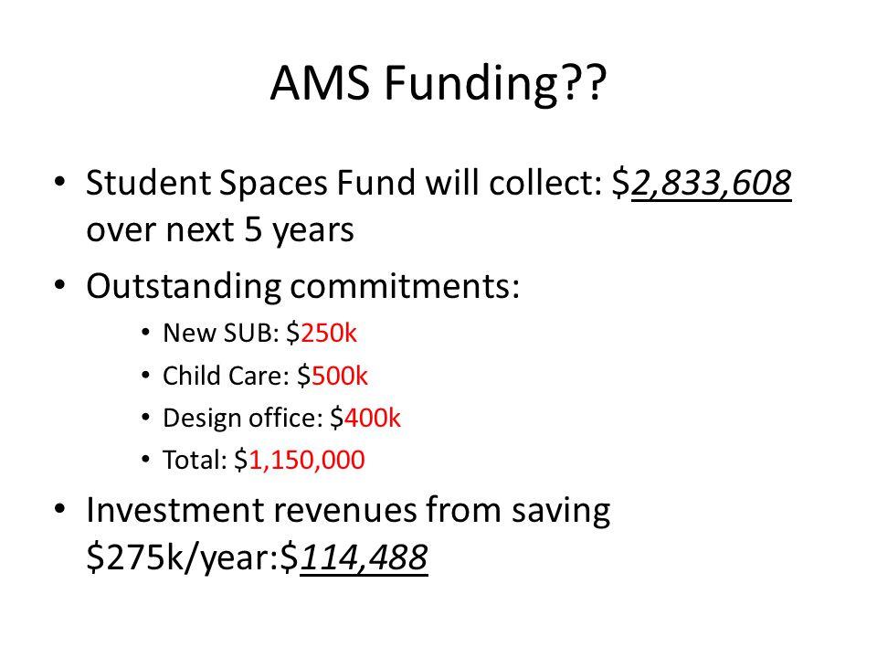 AMS Funding?.