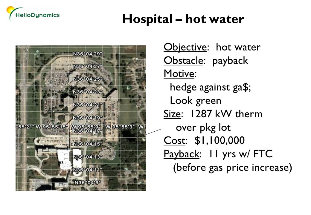 Hospital – hot water Objective: hot water Obstacle: payback Motive: hedge against ga$; Look green Size: 1287 kW therm over pkg lot Cost: $1,100,000 Payback: 11 yrs w/ FTC (before gas price increase)