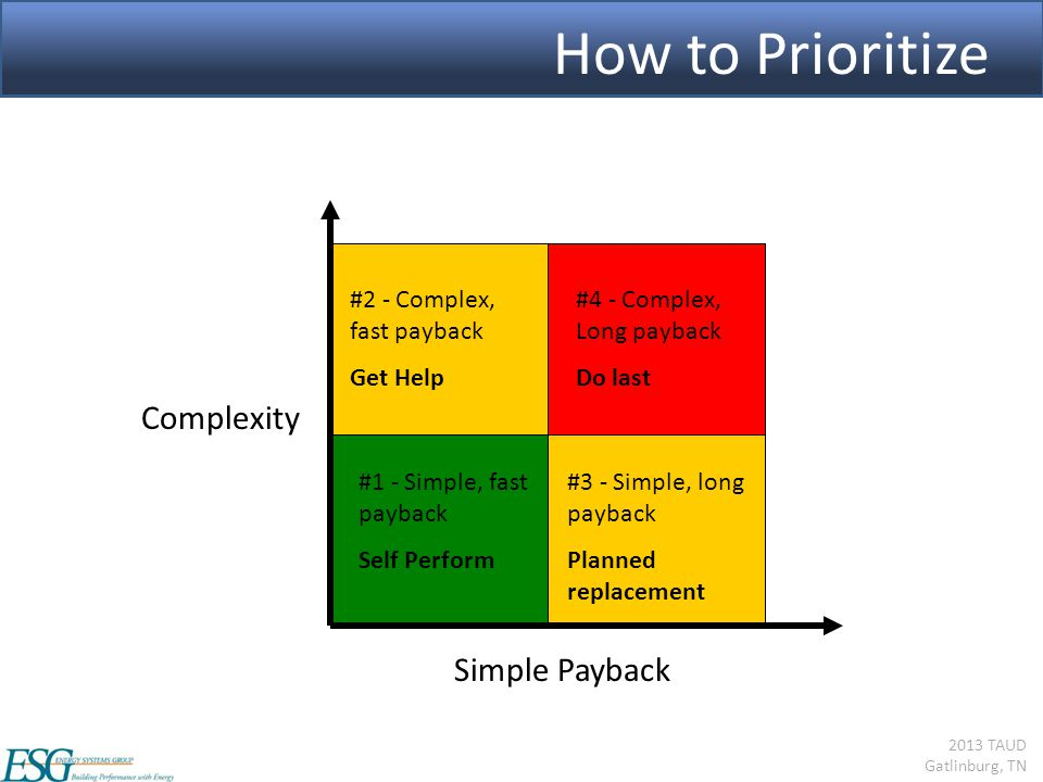 2013 TAUD Gatlinburg, TN How to Prioritize Complexity Simple Payback #1 - Simple, fast payback Self Perform #2 - Complex, fast payback Get Help #3 - Simple, long payback Planned replacement #4 - Complex, Long payback Do last