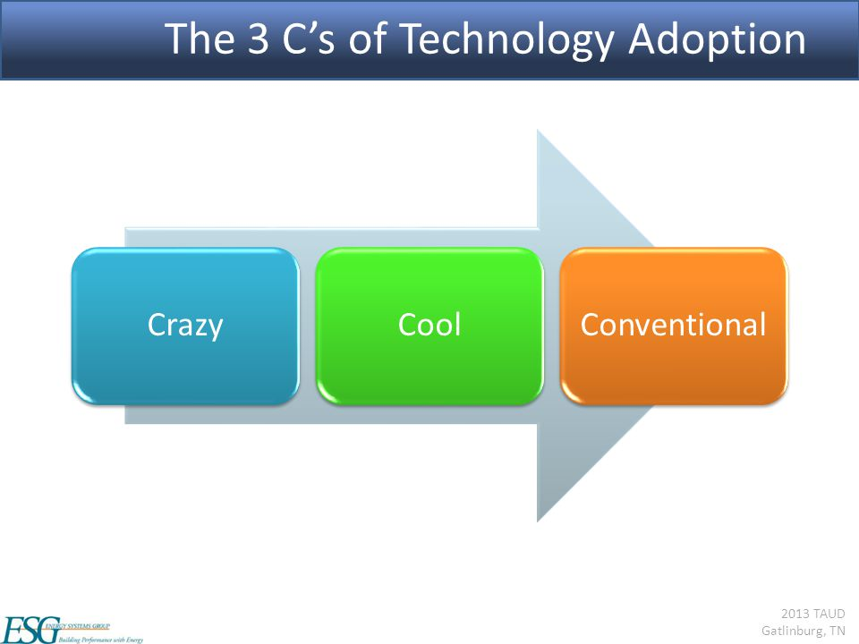 2013 TAUD Gatlinburg, TN The 3 C's of Technology Adoption CrazyCoolConventional