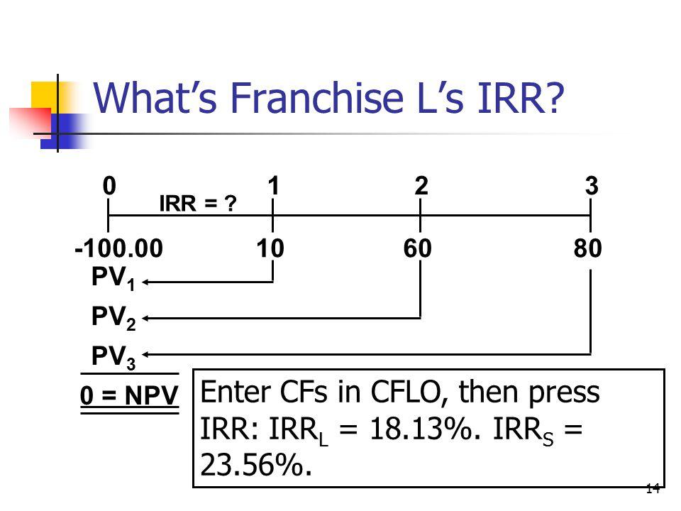 14 What's Franchise L's IRR. 108060 0123 IRR = .