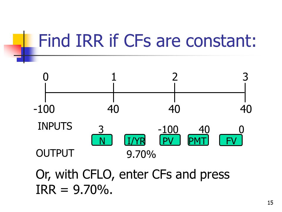 15 40 0123 -100 Or, with CFLO, enter CFs and press IRR = 9.70%.