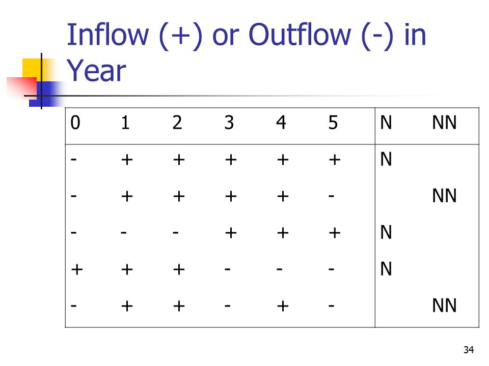 34 Inflow (+) or Outflow (-) in Year NNN N N N