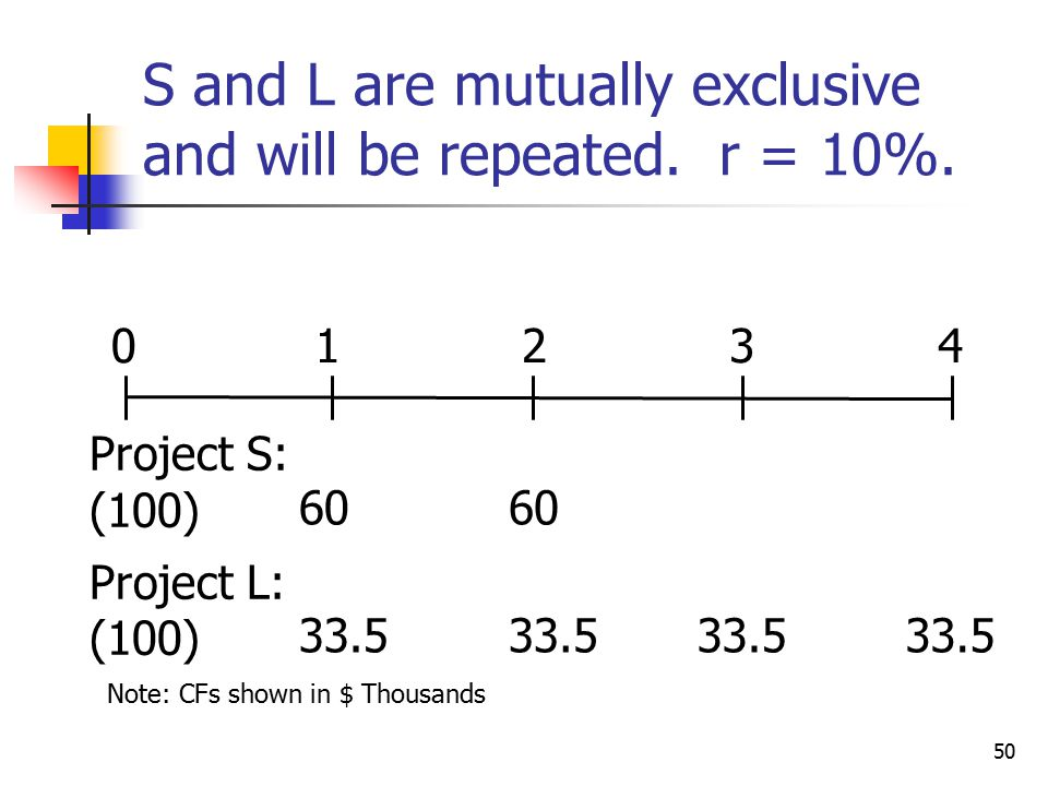 50 S and L are mutually exclusive and will be repeated.