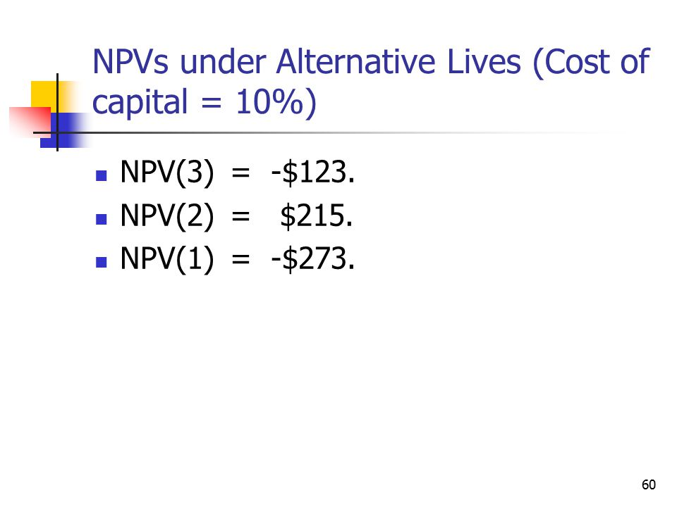 60 NPVs under Alternative Lives (Cost of capital = 10%) NPV(3)= -$123. NPV(2)= $215. NPV(1)= -$273.