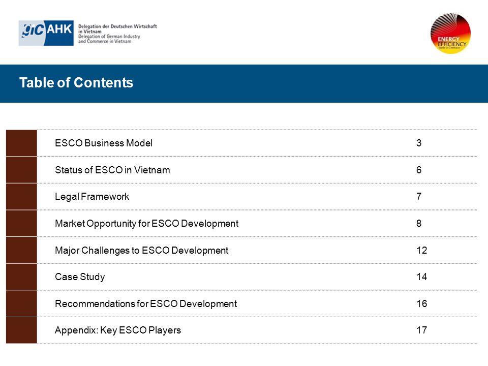 Table of Contents ESCO Business Model3 Status of ESCO in Vietnam6 Legal Framework7 Market Opportunity for ESCO Development8 Major Challenges to ESCO D