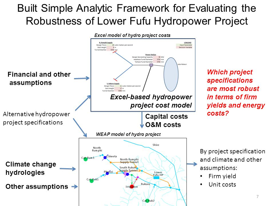 Built Simple Analytic Framework for Evaluating the Robustness of Lower Fufu Hydropower Project WEAP model of hydro project Excel-based hydropower project cost model By project specification and climate and other assumptions: Firm yield Unit costs Alternative hydropower project specifications Which project specifications are most robust in terms of firm yields and energy costs.