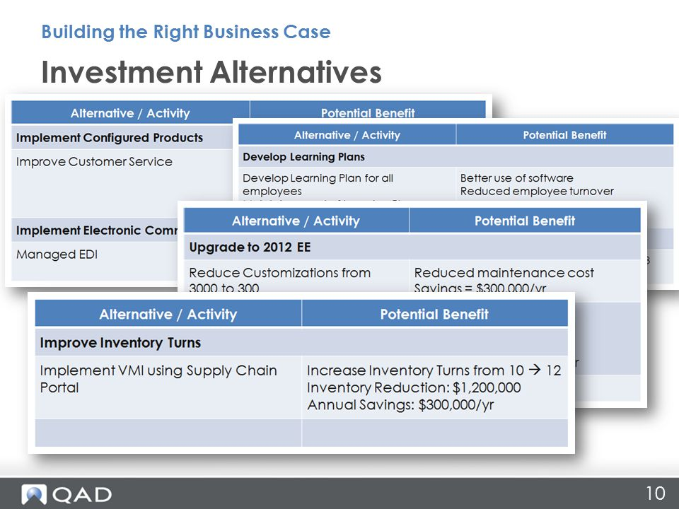 10 Investment Alternatives Building the Right Business Case