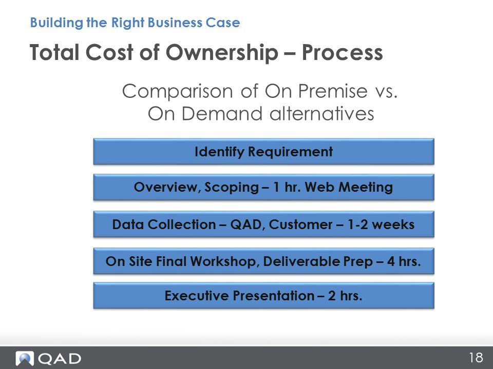 18 Total Cost of Ownership – Process Building the Right Business Case Comparison of On Premise vs.