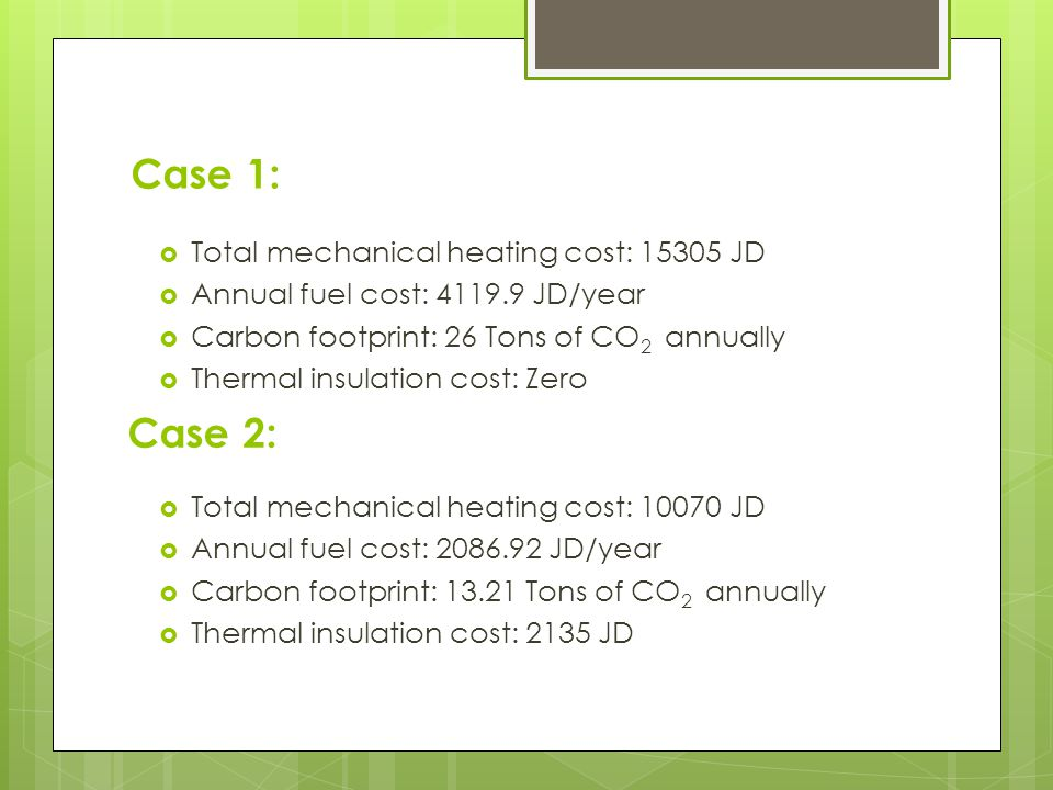 Case 1:  Total mechanical heating cost: 10070 JD  Annual fuel cost: 2086.92 JD/year  Carbon footprint: 13.21 Tons of CO 2 annually  Thermal insulation cost: 2135 JD Case 2:  Total mechanical heating cost: 15305 JD  Annual fuel cost: 4119.9 JD/year  Carbon footprint: 26 Tons of CO 2 annually  Thermal insulation cost: Zero