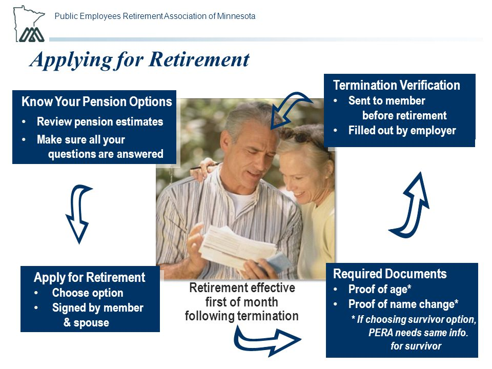 Public Employees Retirement Association of Minnesota Applying for Retirement Know Your Pension Options Review pension estimates Make sure all your que
