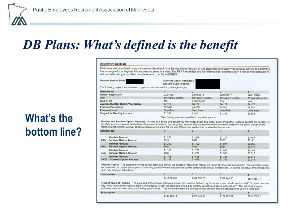 Public Employees Retirement Association of Minnesota DB Plans: What's defined is the benefit What's the bottom line?