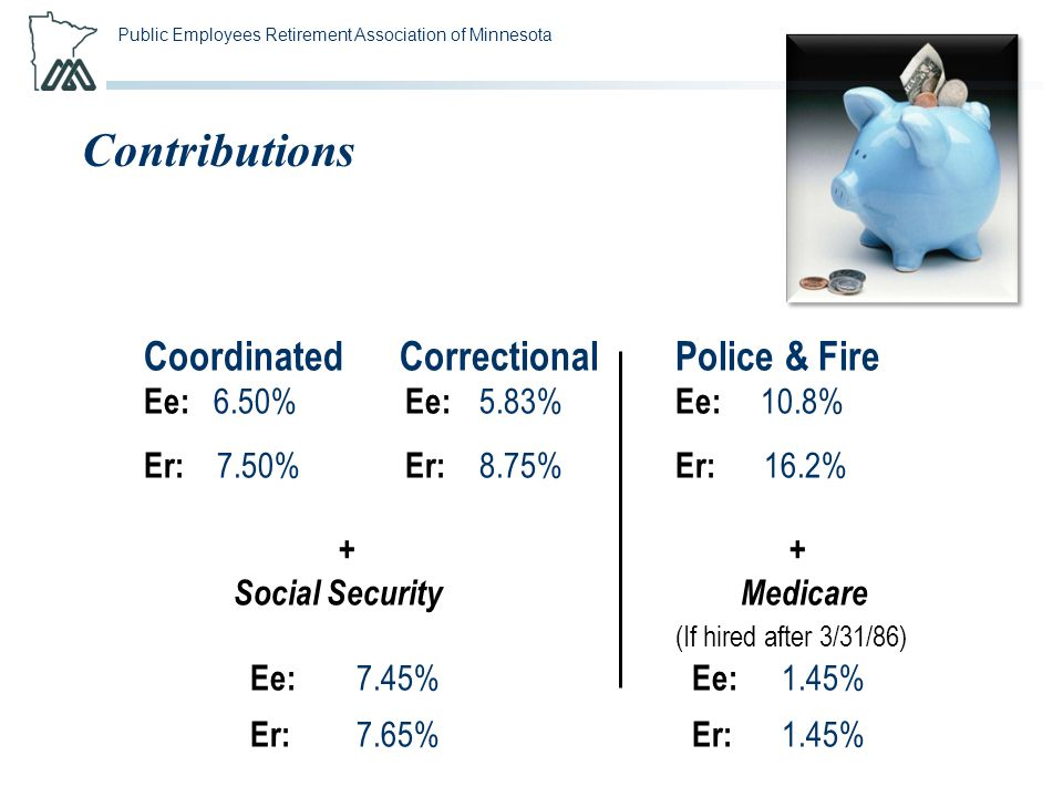 Public Employees Retirement Association of Minnesota Contributions Coordinated Correctional Police & Fire Ee: 6.50% Ee: 5.83% Ee: 10.8% Er: 7.50% Er: