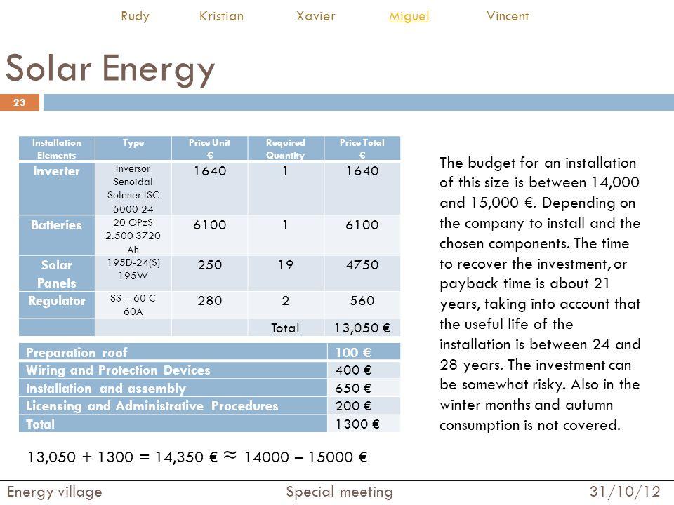 Solar Energy Installation Elements TypePrice Unit € Required Quantity Price Total € Inverter Inversor Senoidal Solener ISC 5000 24 16401 Batteries 20